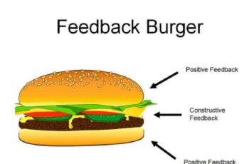 Feedback – Ferramenta Fundamental para o Desenvolvimento